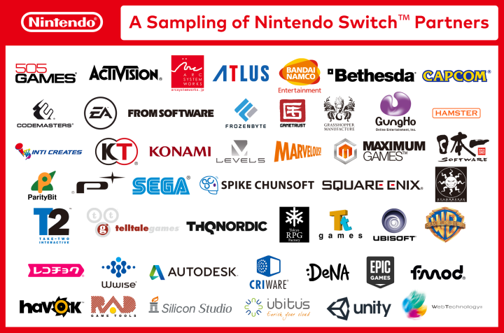 NintendoSwitch_Partners.png